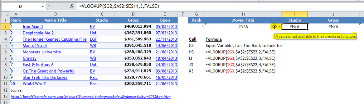 Advanced vlookup text vs number wmfexcel in the source data table the rank is actually text note the little green triangle in the upper left corner of the cell ccuart Gallery