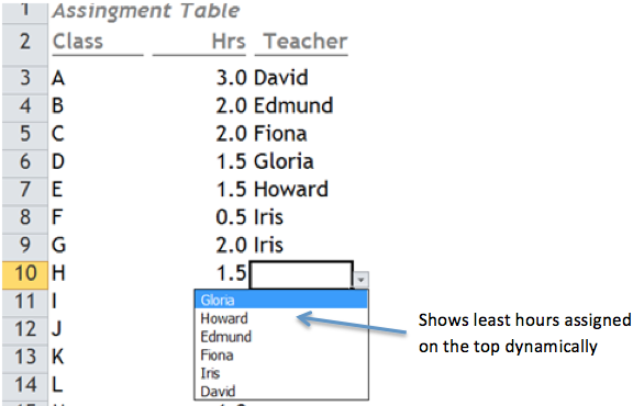 Excel Tips - Dynamic Dropdown