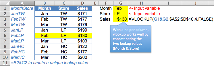 excel vlookup how to show no value if false