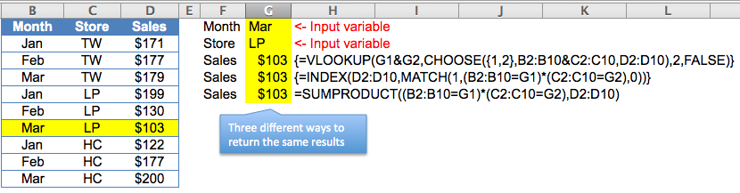 Perform VLOOKUP with 2 lookup values | wmfexcel