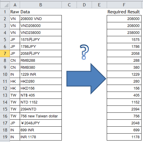 Excel Tips - Advanced formula 2