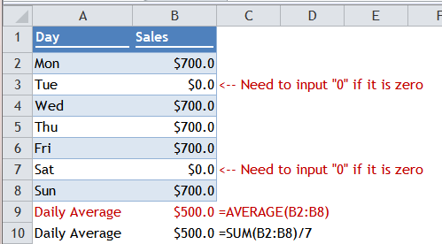 Excel Tips - Average Trap 2
