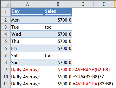 Excel Tips - Average Trap 3