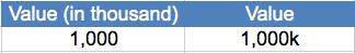 Excel Tips - Custom Format 1