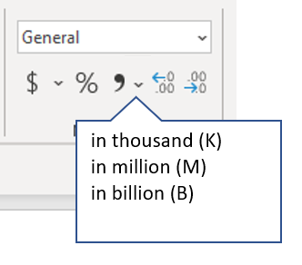 Show number in thousand (k) or in million (M) by using