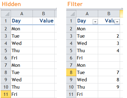 Excel Tips - Filter vs. Hidden 11