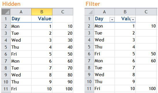 Excel Tips - Filter vs. Hidden 15