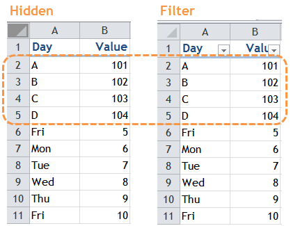 Excel Tips - Filter vs. Hidden 17
