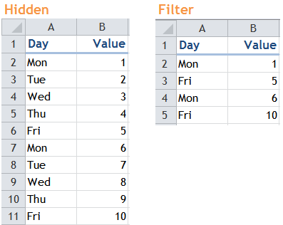 Excel Tips - Filter vs. Hidden 9