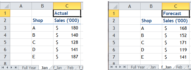 Excel Tips - Using Wildcard in referencing cell on other sheets 4