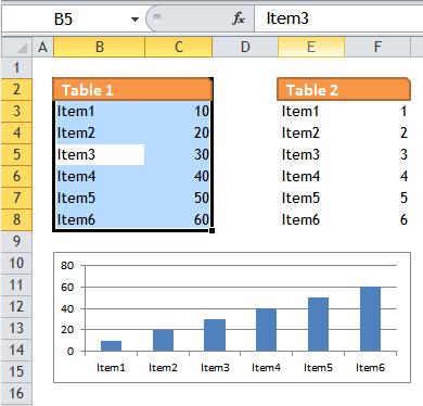 Excel Tips - Ctrl A (v2)