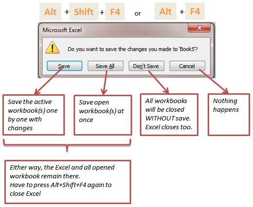 Excel Tips - F4 (Close Excel)