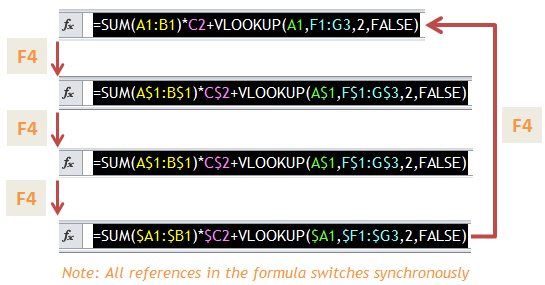 Excel Tips - F4 (switch reference)3