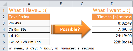 Excel tip - convert text into time.PNG