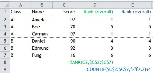Excel tip - Rankif2.PNG