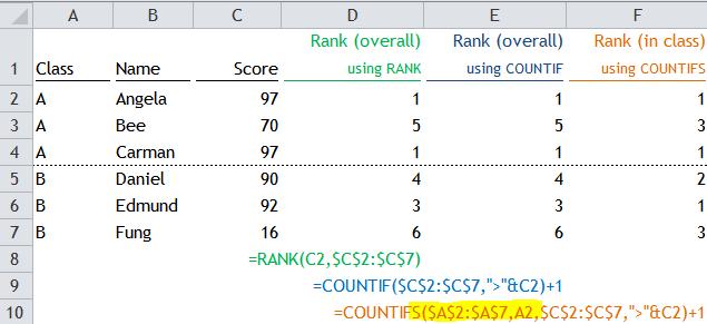 Excel tip - Rankif3