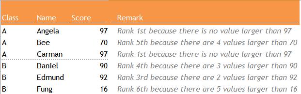 Excel tip - Rankif4
