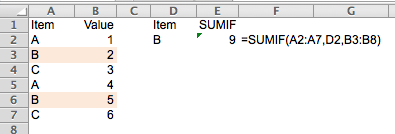 Excel Tips - SUMIF 4.png