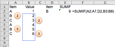 excel-tips-sumif-6