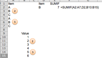 2D SUMIF with two variables – one on column and one on row   wmfexcel
