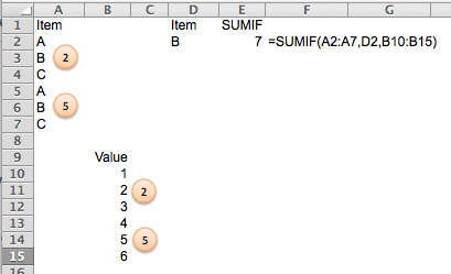 excel-tips-sumif-7