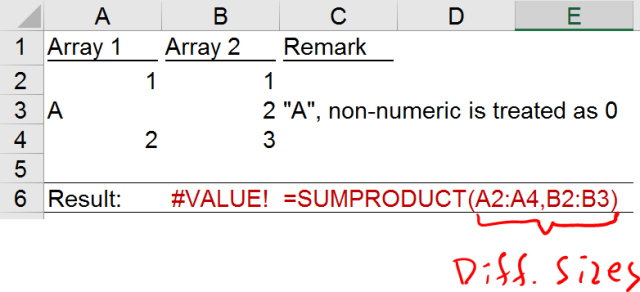 Excel Tips - SUMPRODUCT basic (Error2)