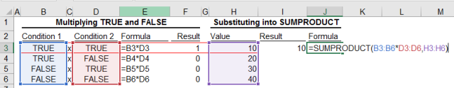 Excel Tip - The amazing SUMPRODUCT 1