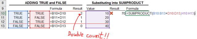 Excel Tip - The amazing SUMPRODUCT 2