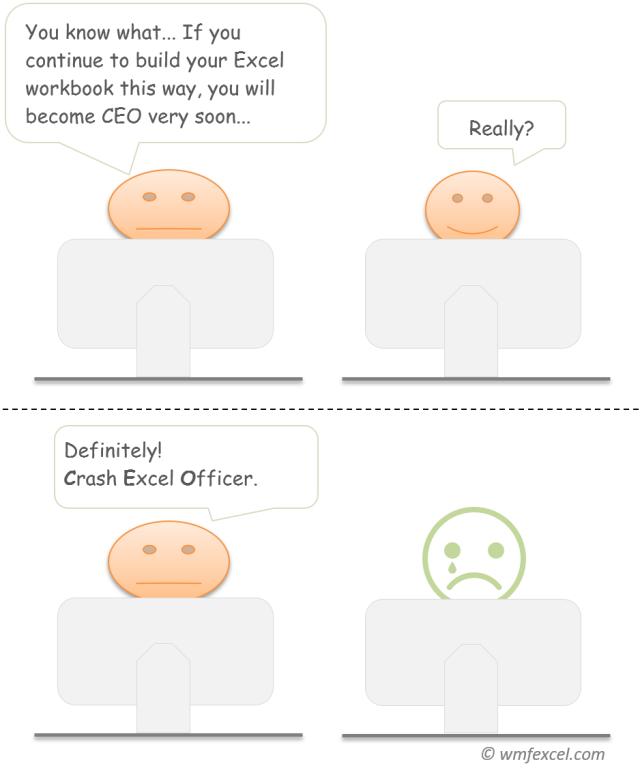 Excel Humor (11) - CEO