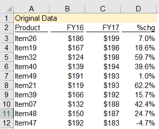 Excel Tips - Interactive Chart with Form Controls1