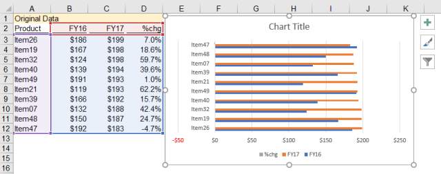Excel Tips - Interactive Chart with Form Controls2