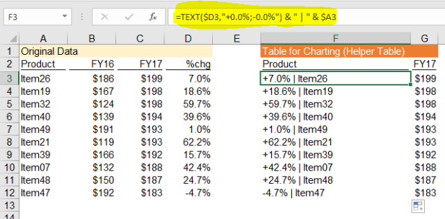 Excel Tips - Interactive Chart with Form Controls3