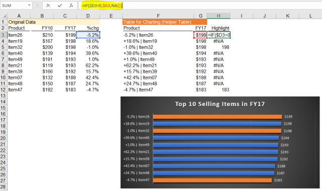 Excel Tips - Interactive Chart with Form Controls7