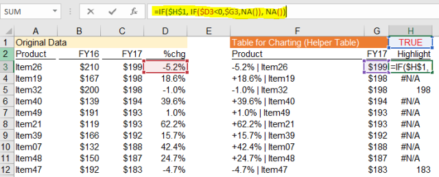 Excel Tips - Interactive Chart with Form Controls9
