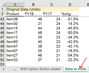 Excel Tips - Interactive Chart with Option Button 1.1