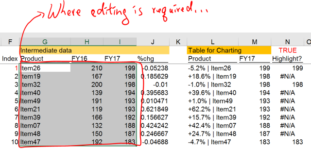 Excel Tips - Interactive Chart with Option Button 3.PNG