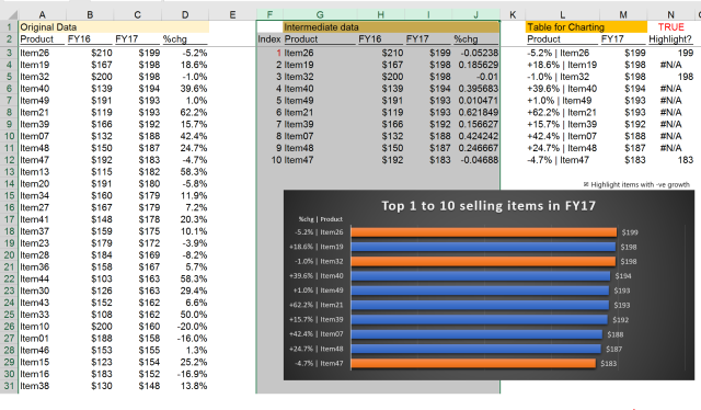 Excel Tips - Interactive Chart with Scroll Bar 1.PNG