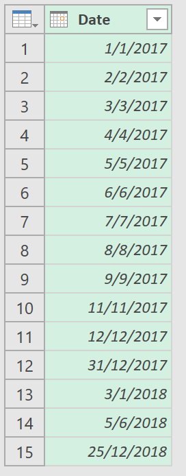 Excel Tips - Date format from text to number with PQ 8.0