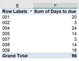 Excel tip - due date 10