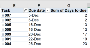 Excel tip - due date 18