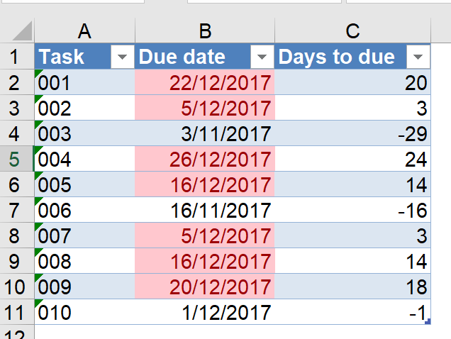 Excel tip - due date 5