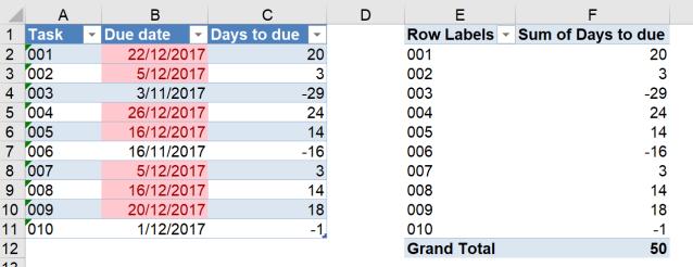 Excel tip - due date 8