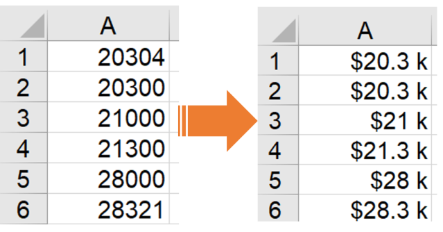 Excel Tip - Excel Format with Conditions
