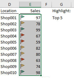 Excel Tips - Highlight Top X with drop down Part 2.4