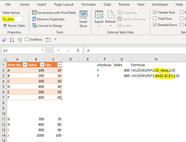 excel tip - using struture reference in conditional formatting