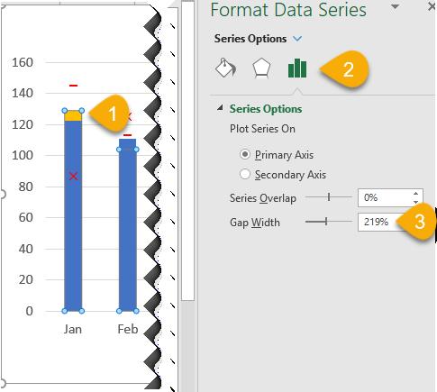 Excel Chart - ActvsBudvsTgtvsLY 10