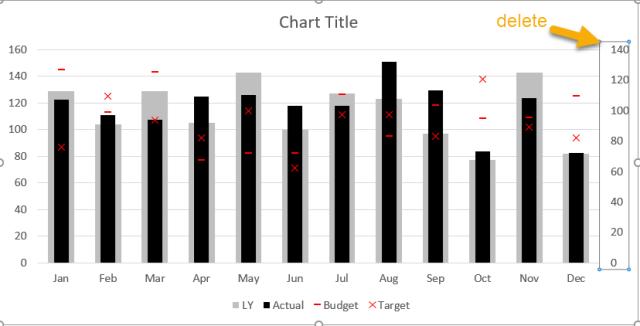 Excel Chart - ActvsBudvsTgtvsLY 13