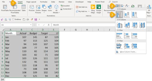Excel Chart - ActvsBudvsTgtvsLY 3