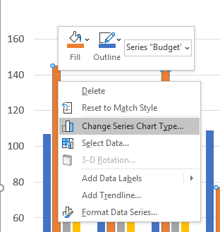 Excel Chart - ActvsBudvsTgtvsLY 5.1