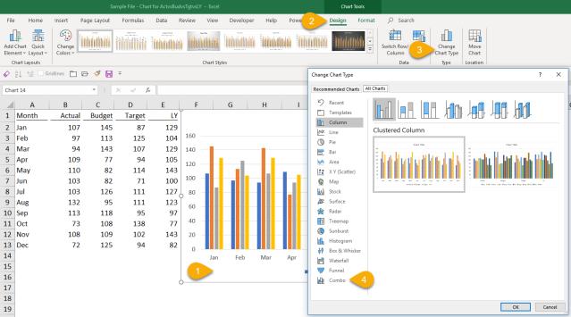 Excel Chart - ActvsBudvsTgtvsLY 5